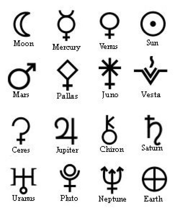 Pluto Symbol Meaning and Planet Meaning on WhatsYourSign